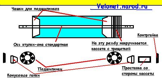 Смотрите на схему: